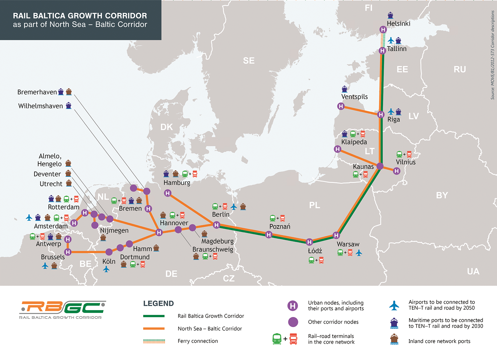 Rail Baltica project moving on to next step