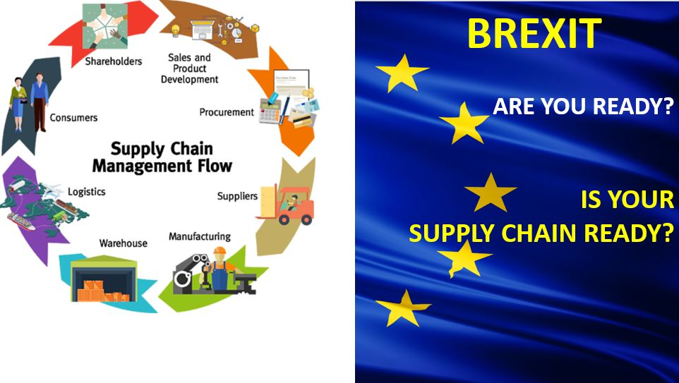 BREXIT. Are you ready? Is your supply chain ready?